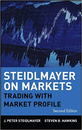 Trading With Market Profile